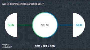 sem-suchmaschinenmarketing-definition