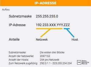 IP-Adresse_Erklaerung_Beispiel_Definition