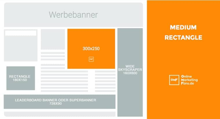 Was ist ein Medium Rectangle? Definition und Beispiel