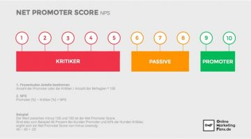 net-promoter-score-nps-beispiel-rechnung-definition