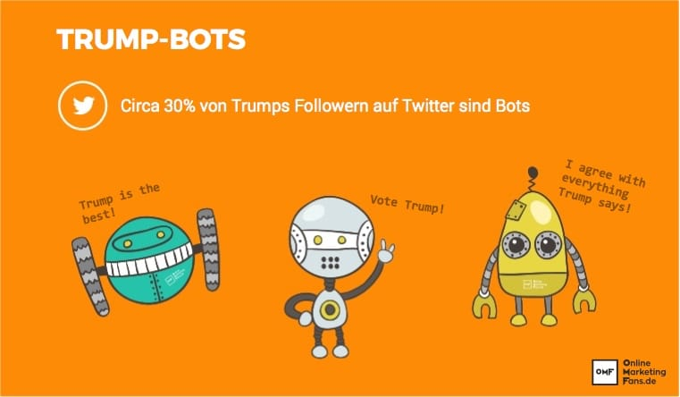 Trump-Bots Twitter-Marketingstrategie