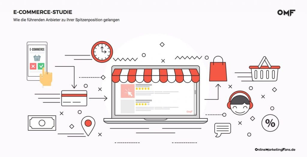 E-Commerce-Studie-Erfolgreiche-Marketingstrategie-Semrush