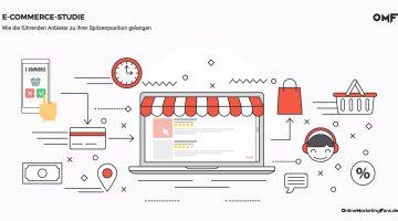 E-Commerce-Studie: Die weltweit beliebtesten Marketingstrategien